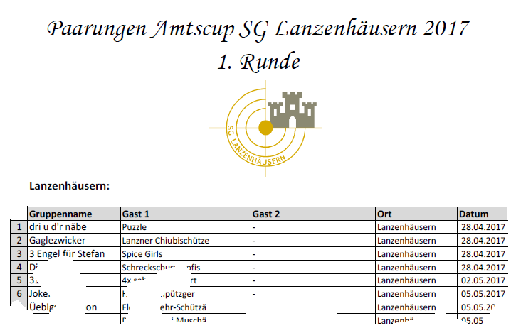 Amtscup Paar